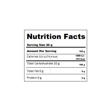 glukoza tabulka